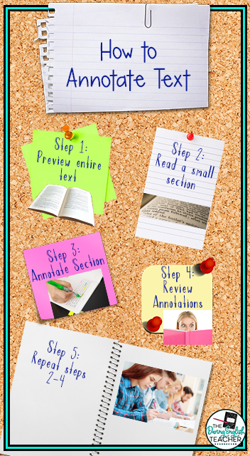 5 Simple Steps to Teach Text Annotation in the Secondary Classroom