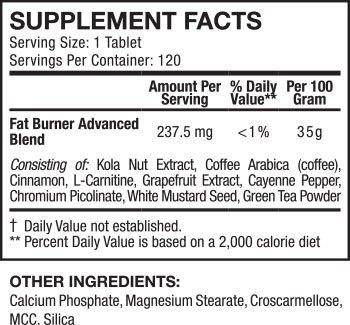 Super Fat Burner - ARGEFARM - Farmacia ta online