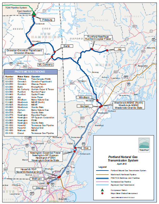 Energy North Natural Gas New Hampshire