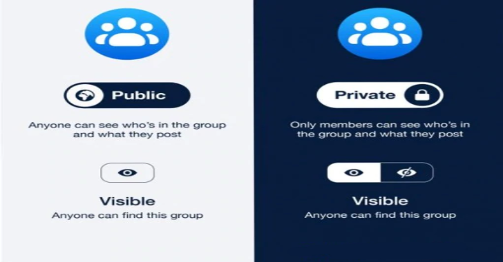 Facebook Group Privacy Settings & Adding Admin Tools For Safety