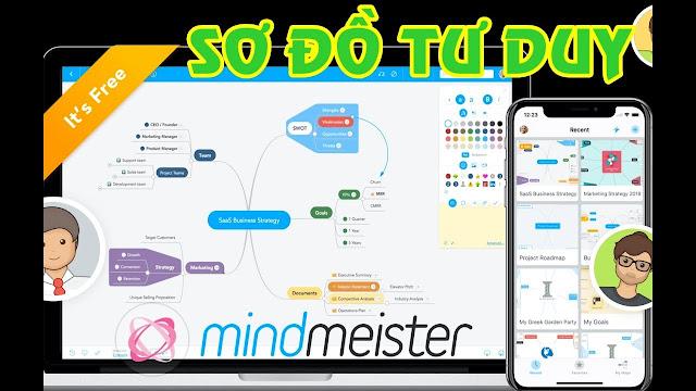 Hướng dẫn sử dụng SƠ ĐỒ TƯ DUY MindMeister