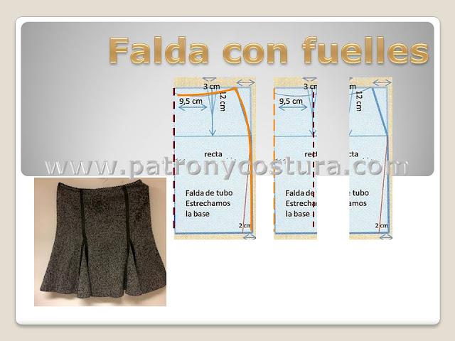www.patronycostura.com/faldaconfuellesdiy.Tema195