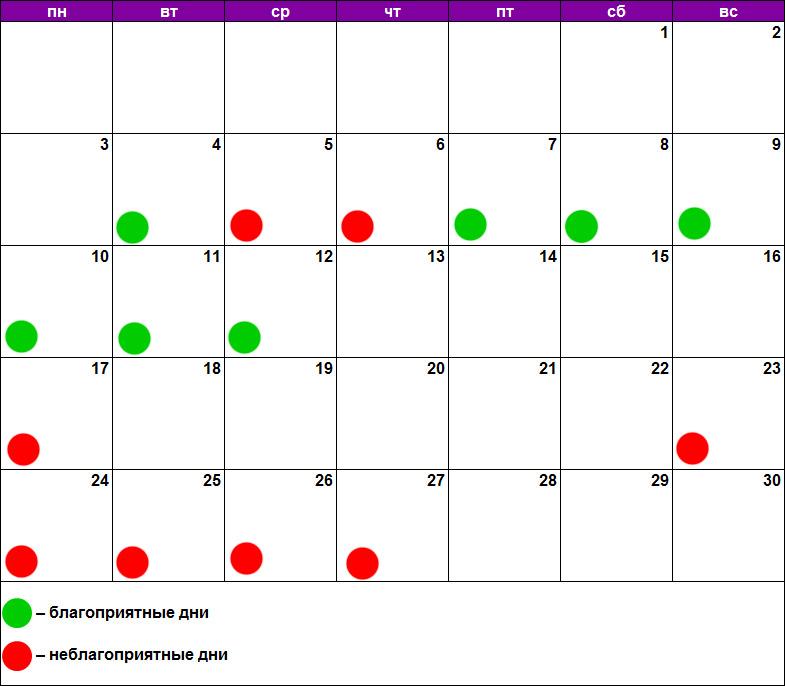 Лунный календарь окрашивания волос июнь 2019