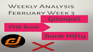 Nifty Weekly Analysis | Share Market | Weekly Prediction