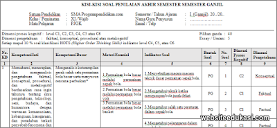 Kisi-kisi PAS PJOK Kelas 11 Tahun 2019/2020