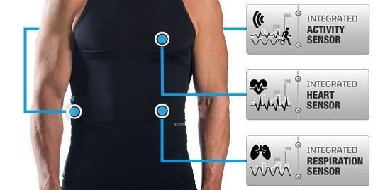 Hexoskin.. قميص ذكي يكشف عن الأمراض الصدرية القاتلة