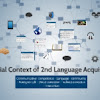 Social Context of Second Language Acquisition and Its Implementation of English Teaching