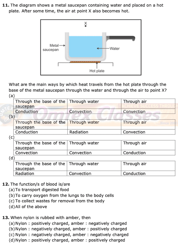 Class 7 Science Board Question Papers.
