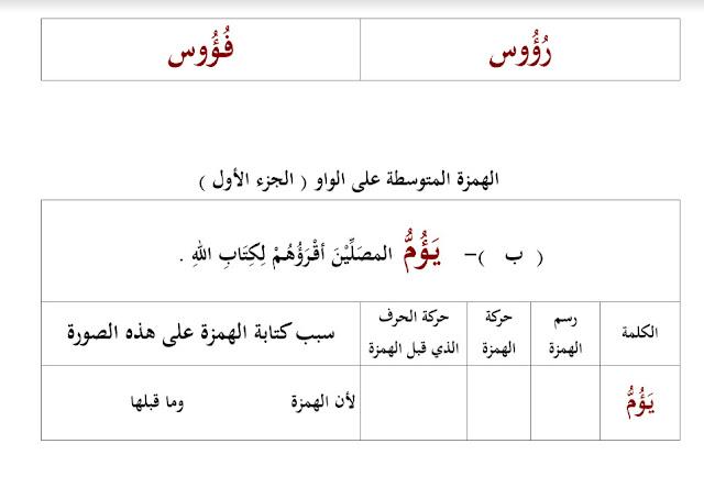 الهمزة المتوسطة على الواو لغة عربية صف سادس
