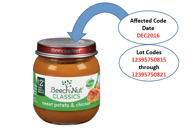 Watch For These Jars Of Beech-Nut Baby Food -- They May Contain Glass Pieces!