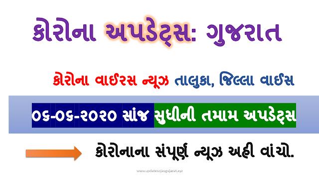 Gujarat corona Update date 06-06-2020 Evening 05-00 PM