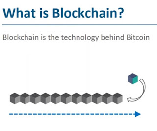 Learn Blockchain