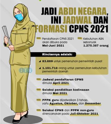 Jadwal cpns 2021