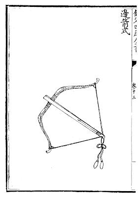 Chinese Archery