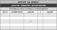 LOTECA 705 - HISTÓRICO JOGO 09