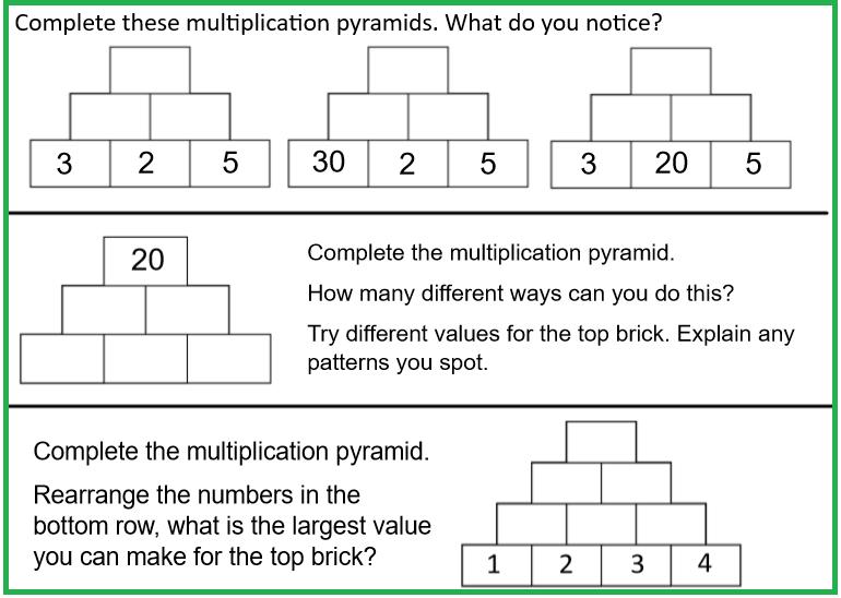 Resourceaholic: 5 Maths Gems #111