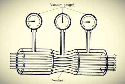 Cara kerja karburator