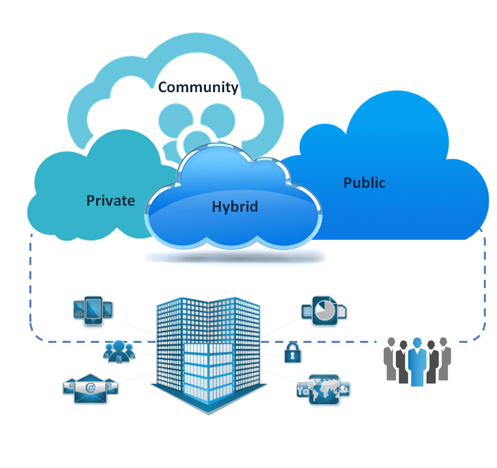 what is a cloud computing platform