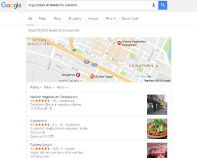 Google Maps Marketing for Local Business