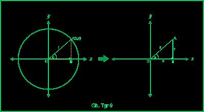 trigonometri matemakitasik