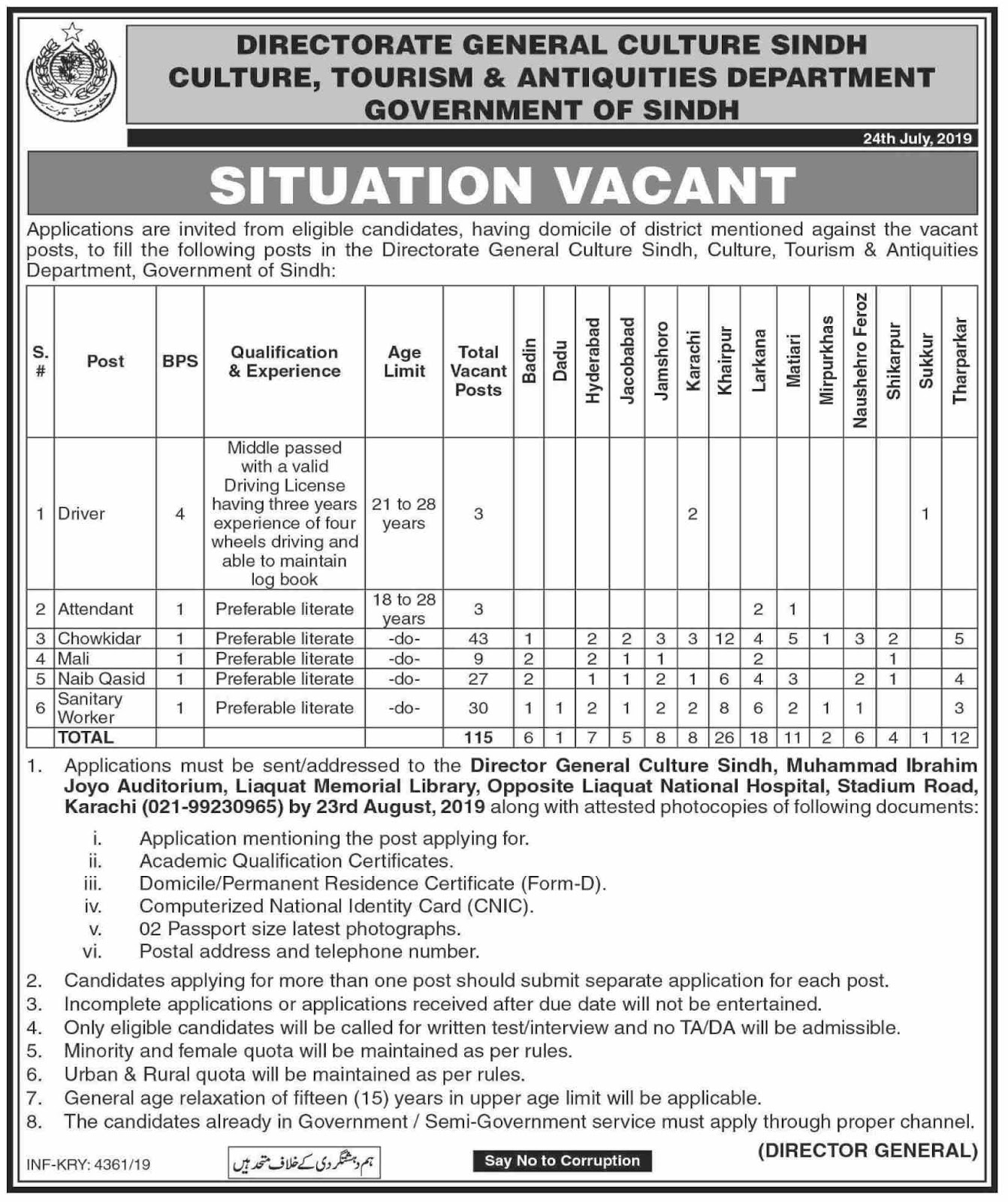 Advertisement for Govt of Sindh Jobs