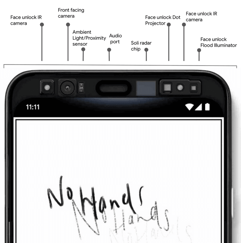 Google uncovers face unlock and Motion Sense of the upcoming Pixel 4
