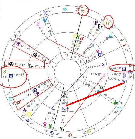 Memphis Astrology Paula Deens Goose Is Cooked