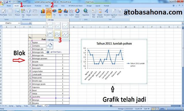 Membuat Grafik