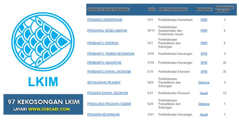 Jawatan Kosong Terkini Lembaga Kemajuan Ikan Malaysia Lkim Jawatan Kosong Terkini Cute766