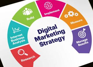Jasa Digital Marketing Murah dan Bikin Website Berkualitas