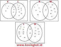 kunci jawaban uji kompetensi 2 matematika kelas 7 halaman 185 - 192