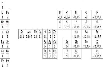 IES_AGLinares_Fisica_Quimica: Ejercicios Formulación ...
