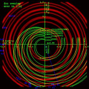 Difraksi Serbuk (Powder X-Ray Diffraction)