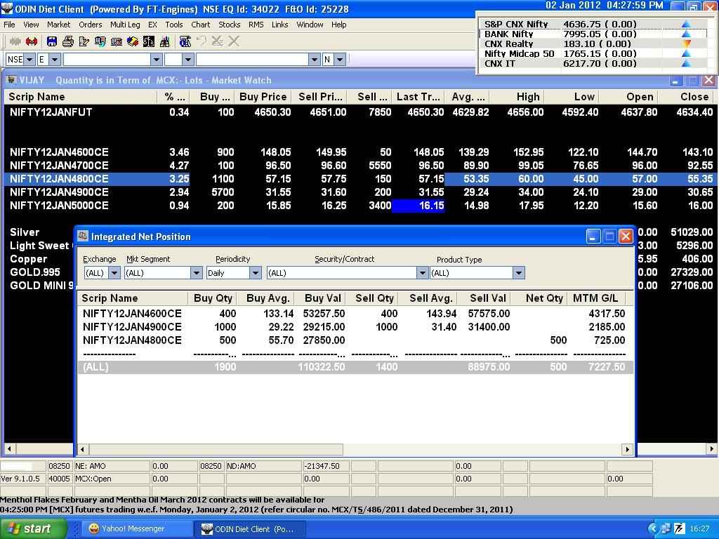 iifl odin diet software