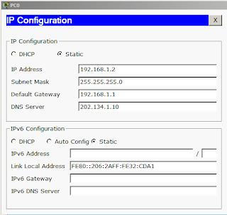 6 Cara Gampang Menghubungkan 2 Router di Cisco Packet Tracer 48