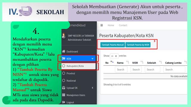 . panduan registrasi daring ksn smp tahun 2020 untuk sekolah tomatalikuang.com 03