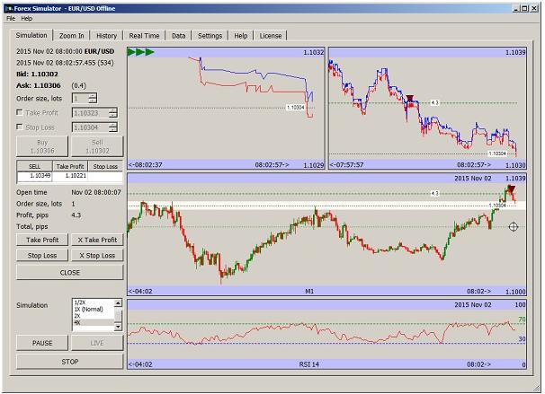 Practice Forex Trading Offline