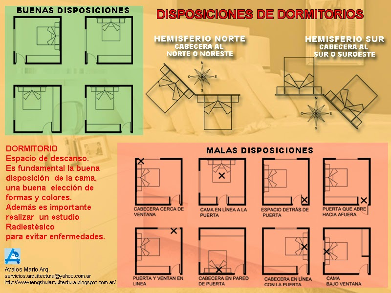Arquitectura y feng shui como es la disposici n de tu - Donde colocar fuentes de agua segun feng shui ...