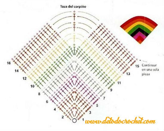 patron-taza-brasier-crochet