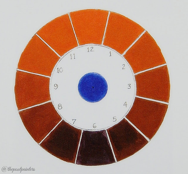 Betty Edwards Intensity Wheel Orange Colour Theory