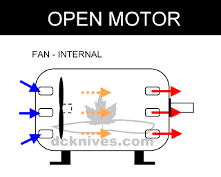 open motor open drip proof
