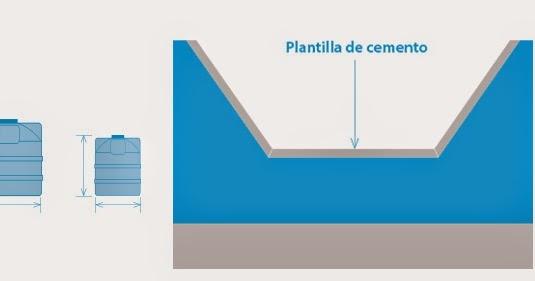 Dinamica en soluciones dudas m s frecuentes de for Cisternas de cemento