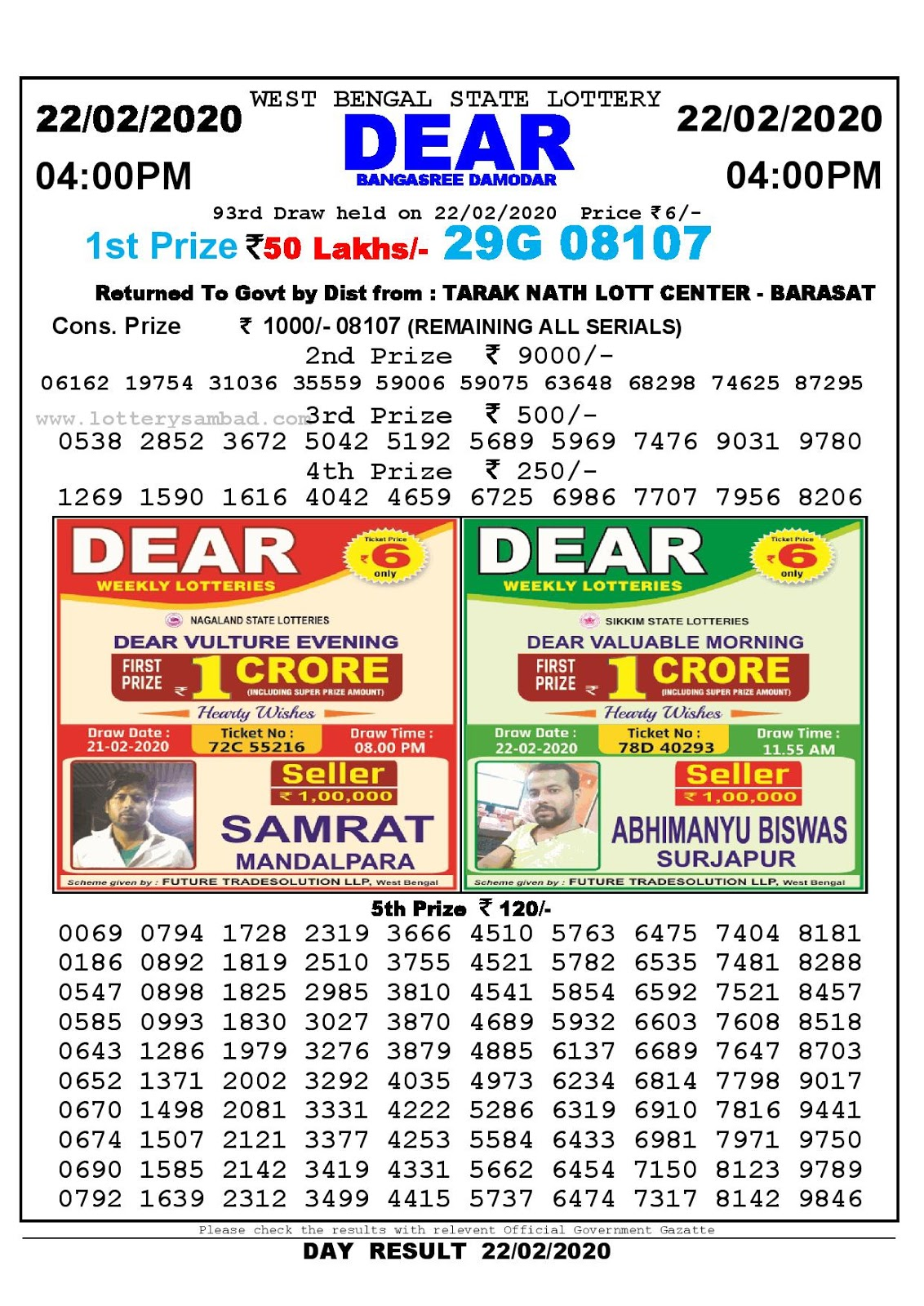 West Bengal State 22-02-2020  Lottery Sambad Result 400 PM
