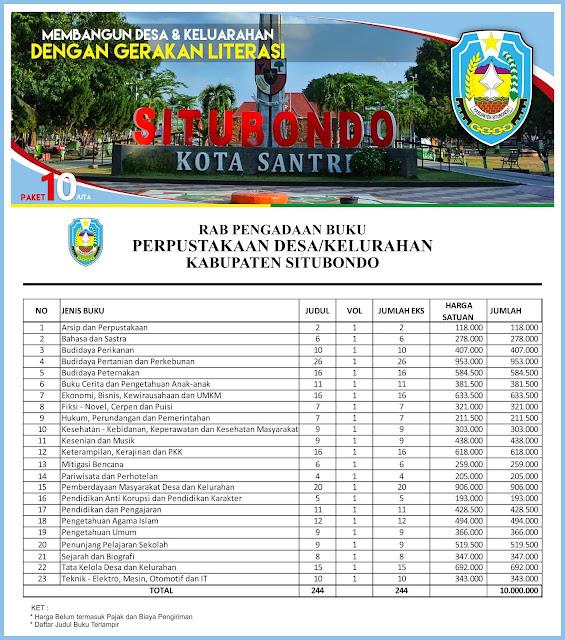 Contoh RAB Pengadaan Buku Perpustakaan Desa Kabupaten Situbondo Provinsi Jawa Timur Paket 10 Juta