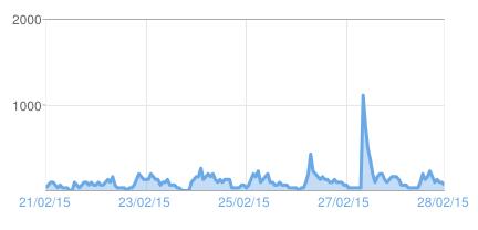 statistik blog nulis-ilmu