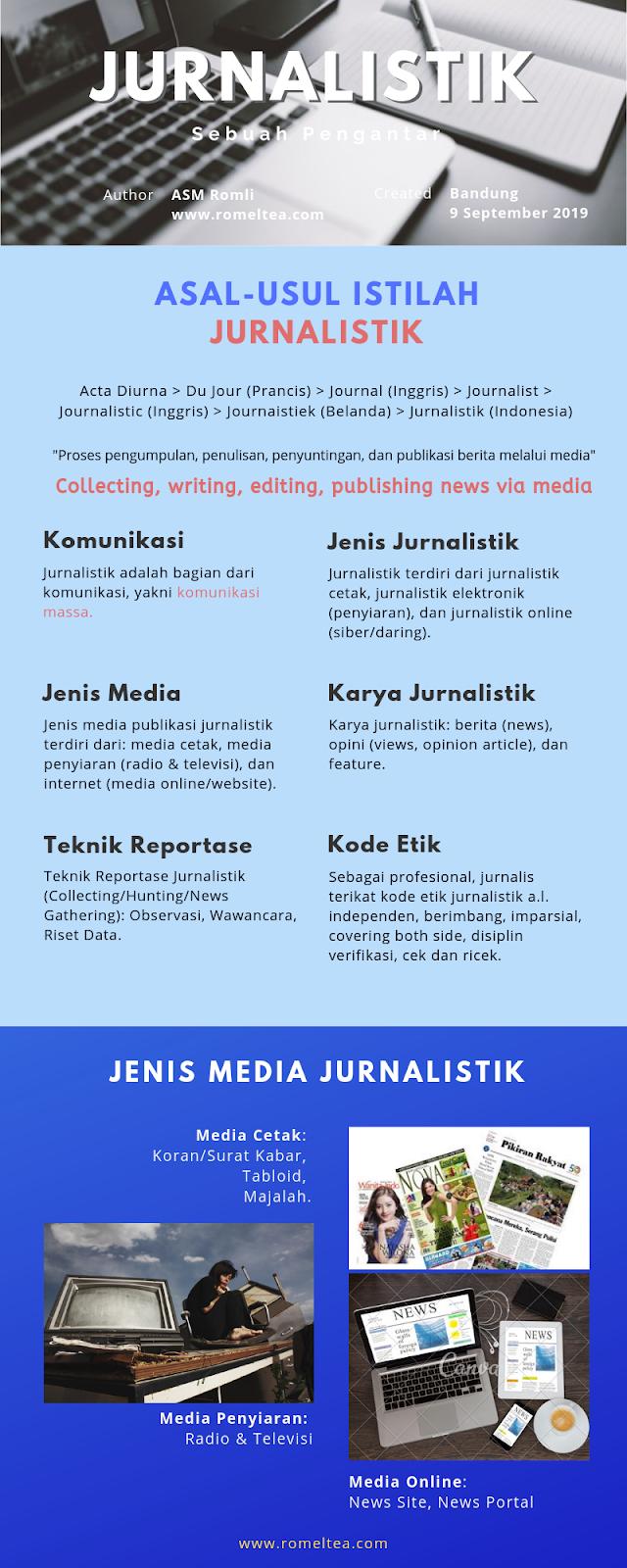 Infografis Pengantar Jurnalistik