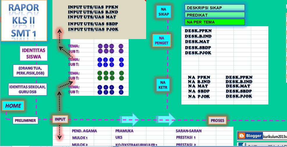 Software Raport Kurikulum 2013 SD 2 1 V 08 04 Berbasis Aplikasi Excel Free Download