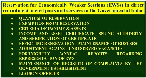 reservation-economically-weaker-sections-direct-recruitment