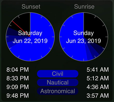 GoSkyWatch app screenshot of  sunset/sunrise times in Orange County, CA (Source: Palmia Observatory)