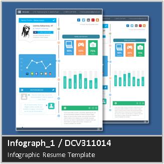 Contoh Curriculum Vitae Infografis